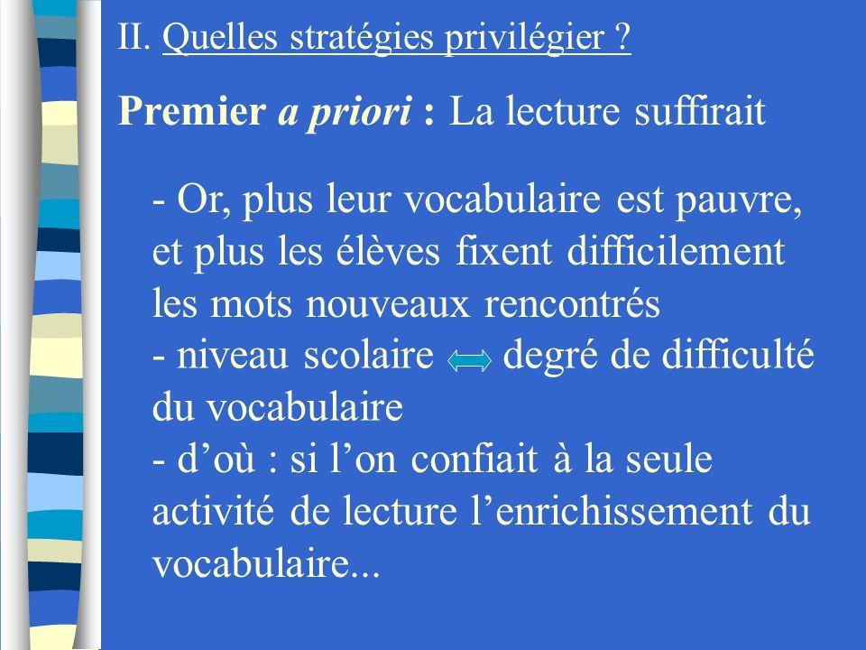II. Quelles stratégies privilégier ? Premier a priori : La lecture suffirait - Or, plus leur vocabulaire est pauvre, et plus les élèves fixent diffici