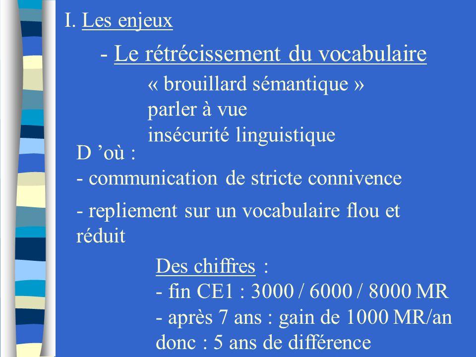 I. Les enjeux - Le rétrécissement du vocabulaire « brouillard sémantique » parler à vue insécurité linguistique D où : - communication de stricte conn