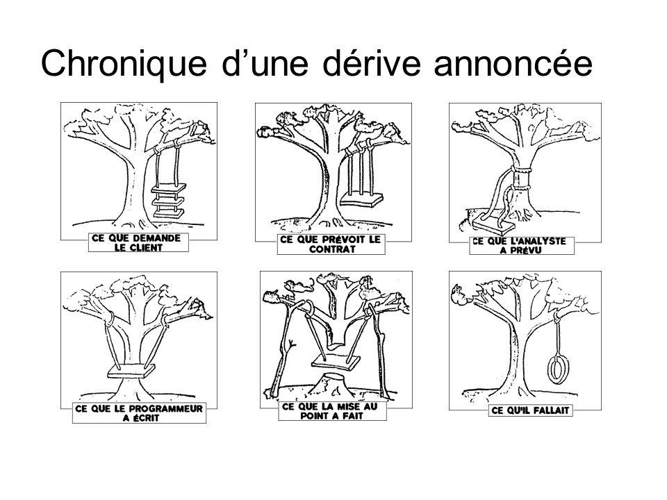 Chronique dune dérive annoncée