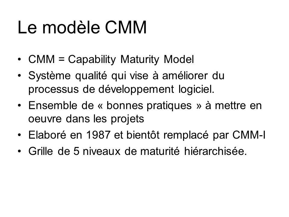 Le modèle CMM : 5 niveaux Niveau 1 : initial Artisanat Niveau 2 : reproductible Planification de projet, assurance qualité Niveau 3 : défini Définition des processus, ingénierie des produits logiciels Niveau 4 : maîtrisé Gestion quantitative des processus et de la qualité logicielle Niveau 5 : optimisé Gestion des changements technologiques et des changements de processus