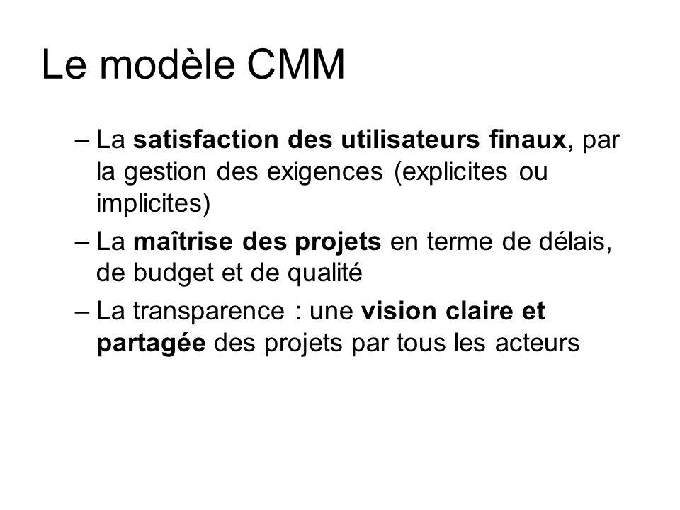 Le modèle CMM –La satisfaction des utilisateurs finaux, par la gestion des exigences (explicites ou implicites) –La maîtrise des projets en terme de d