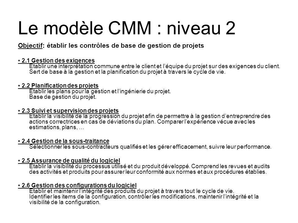 Le modèle CMM : niveau 2 Objectif: établir les contrôles de base de gestion de projets 2.1 Gestion des exigences Etablir une interprétation commune en