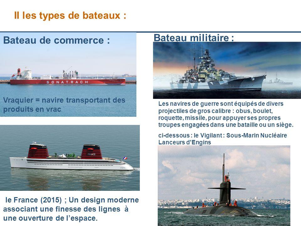 Page 12 II les types de bateaux : Bateau de commerce : Vraquier = navire transportant des produits en vrac Bateau militaire : le France (2015) ; Un de