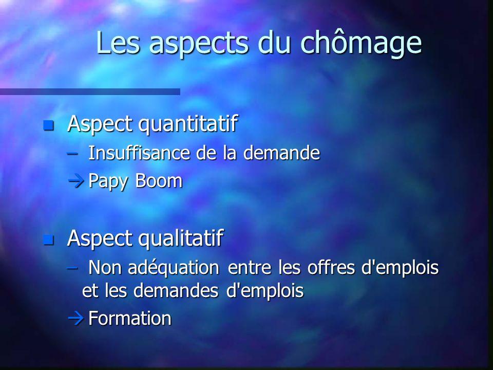Les aspects du chômage n Aspect quantitatif – Insuffisance de la demande Papy Boom Papy Boom n Aspect qualitatif – Non adéquation entre les offres d'e