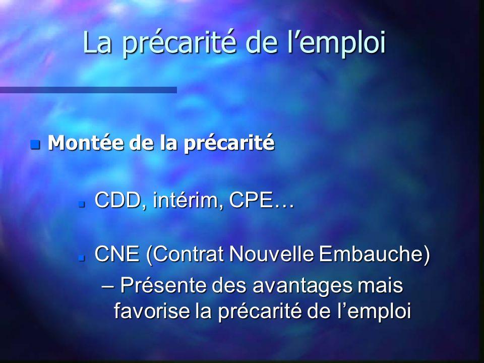 La précarité de lemploi n Montée de la précarité n CDD, intérim, CPE… n CNE (Contrat Nouvelle Embauche) – Présente des avantages mais favorise la préc