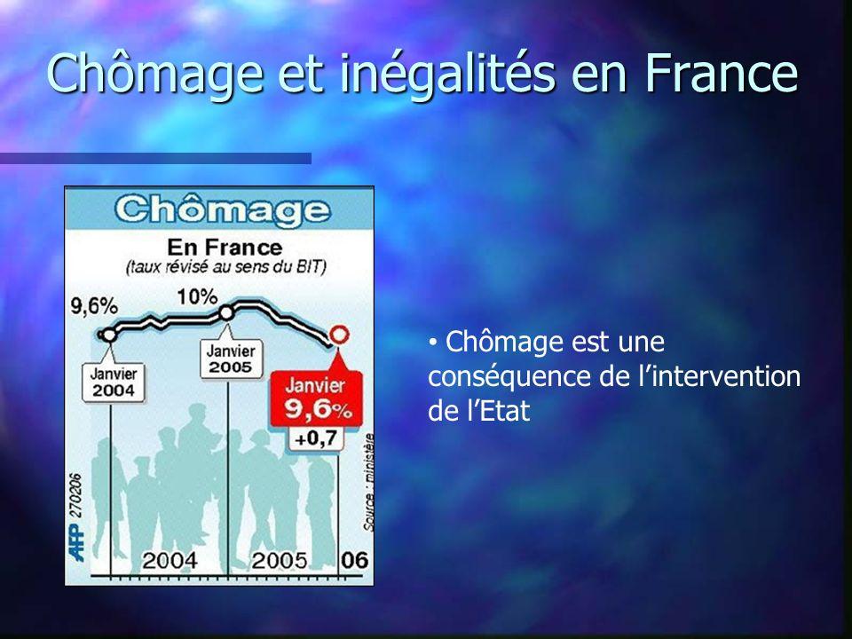 Chômage est une conséquence de lintervention de lEtat Chômage et inégalités en France