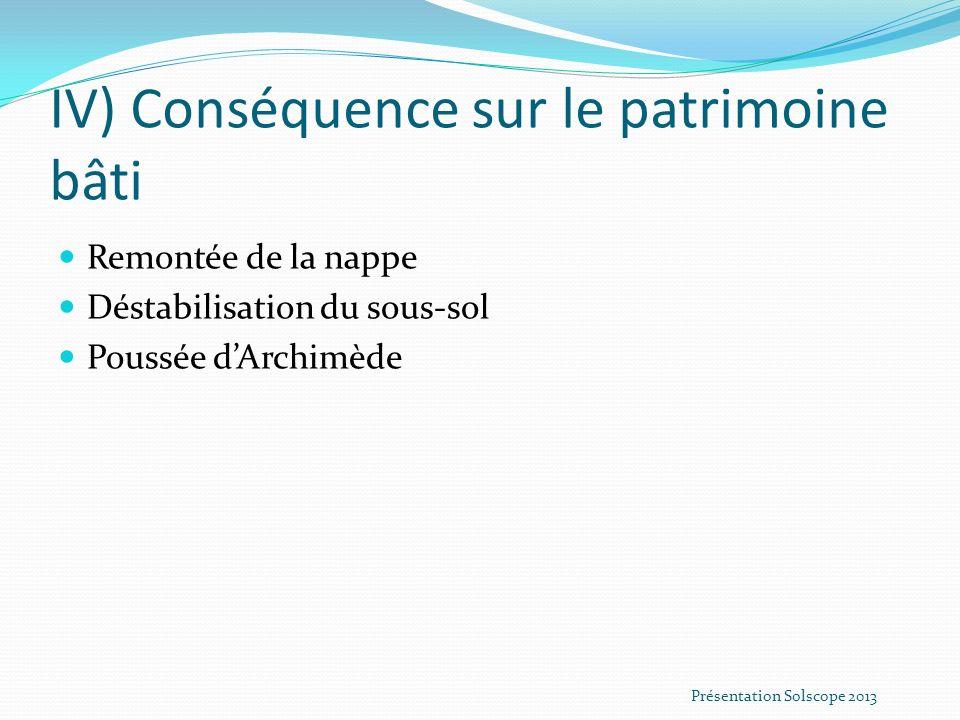 IV) Conséquence sur le patrimoine bâti Remontée de la nappe Déstabilisation du sous-sol Poussée dArchimède Présentation Solscope 2013