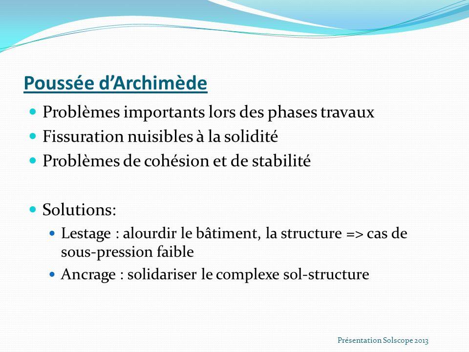 Poussée dArchimède Problèmes importants lors des phases travaux Fissuration nuisibles à la solidité Problèmes de cohésion et de stabilité Solutions: L