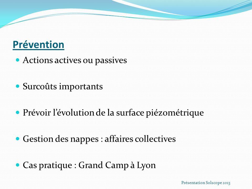 Prévention Actions actives ou passives Surcoûts importants Prévoir lévolution de la surface piézométrique Gestion des nappes : affaires collectives Ca