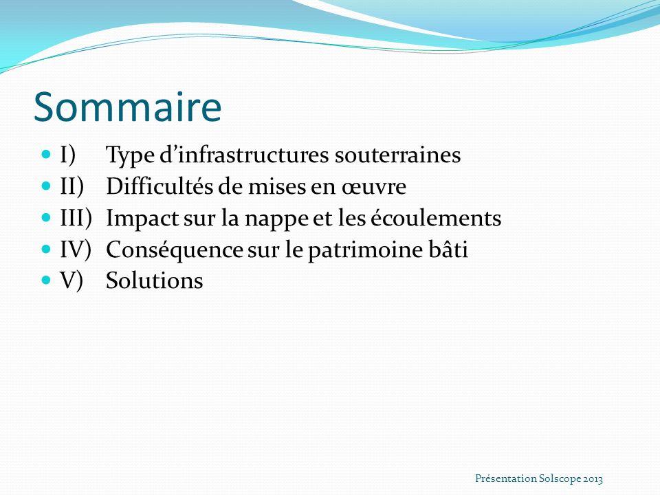 Sommaire I) Type dinfrastructures souterraines II)Difficultés de mises en œuvre III)Impact sur la nappe et les écoulements IV) Conséquence sur le patr