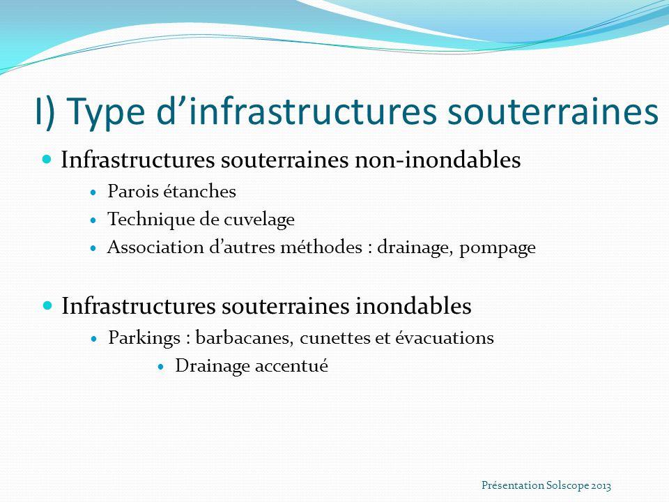 I) Type dinfrastructures souterraines Infrastructures souterraines non-inondables Parois étanches Technique de cuvelage Association dautres méthodes :