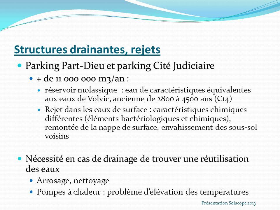 Structures drainantes, rejets Parking Part-Dieu et parking Cité Judiciaire + de 11 000 000 m3/an : réservoir molassique : eau de caractéristiques équi