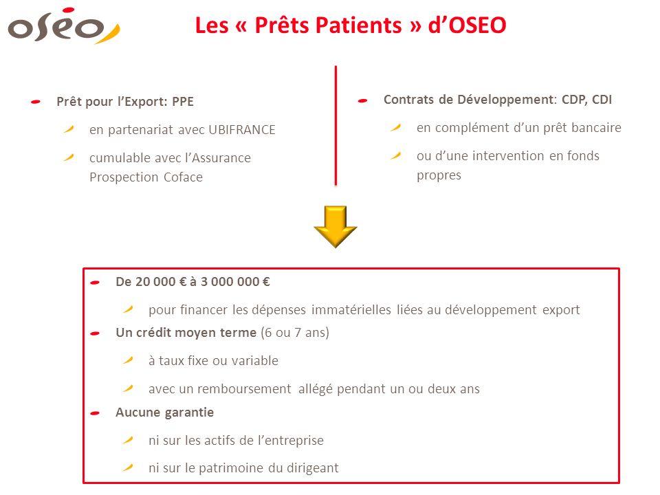 Les « Prêts Patients » dOSEO Prêt pour lExport: PPE en partenariat avec UBIFRANCE cumulable avec lAssurance Prospection Coface Contrats de Développeme