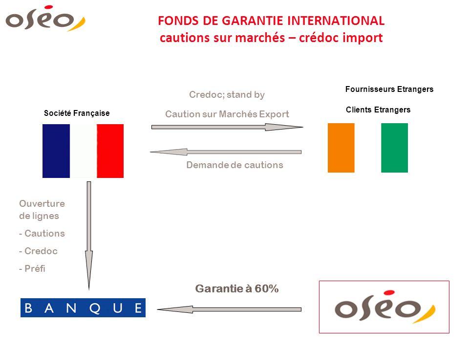 FONDS DE GARANTIE INTERNATIONAL cautions sur marchés – crédoc import Société Française Clients Etrangers Caution sur Marchés Export Ouverture de ligne