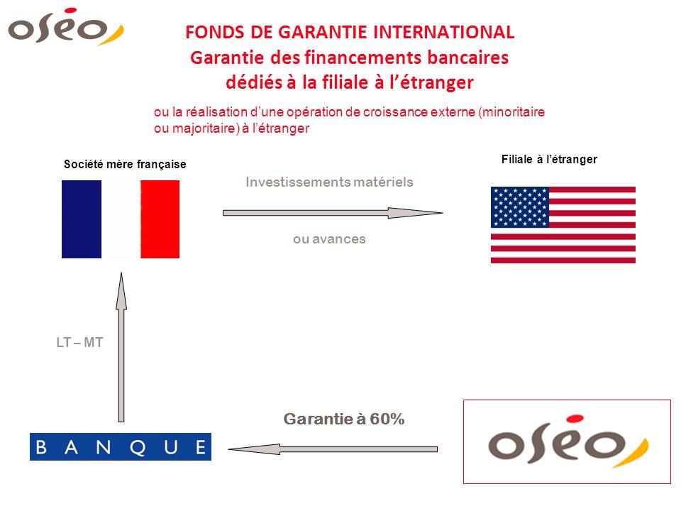 FONDS DE GARANTIE INTERNATIONAL Garantie des financements bancaires dédiés à la filiale à létranger Société mère française Filiale à létranger Investi