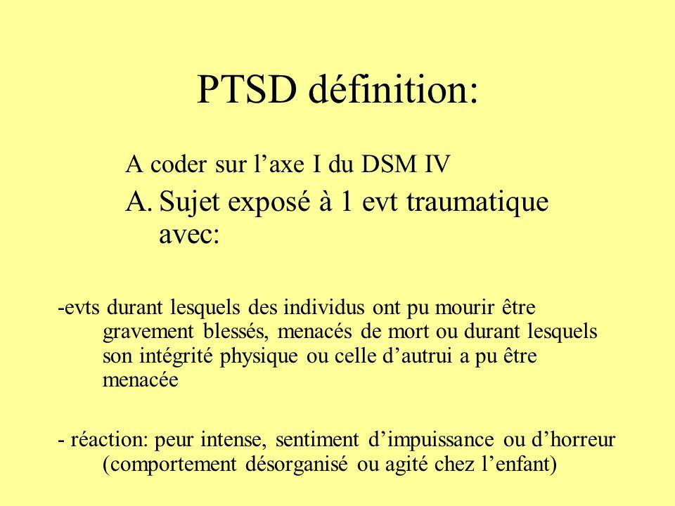 PTSD définition: A coder sur laxe I du DSM IV A.Sujet exposé à 1 evt traumatique avec: -evts durant lesquels des individus ont pu mourir être gravemen