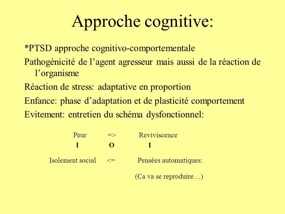 Approche neurobiologique -Rôle des systèmes neurohormonaux: Axe hypothalamo-hypophyso-surrénalien Protéines du stress(hsp 90) Hormones stéroidiennes, monoamines, hormones thyroidiennes(masson et al 1999) -Sérotonine: activée par le stress et diminuée par le cortisol (Danis et al 1999) résilience/ vulnérabilité - ce stress chronique altère la structure des terminaisons de lhippocampe et de lamygdale