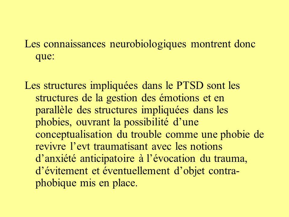 Cortex des émotions dans le PTSD