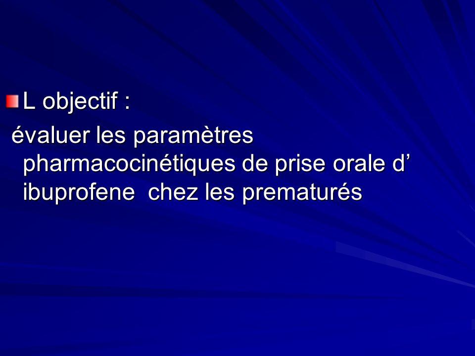 Méthode : mesure de la concentration plasmatique d ibuprofene et ses variations selon le temps - Prise dune seule dose de 10mg/kg dibuprofène PO - chez 13 prématurés - dAG :27,8 +/- 2,4 sem - dAG :27,8 +/- 2,4 sem -PN :1052+/-443gr -PN :1052+/-443gr
