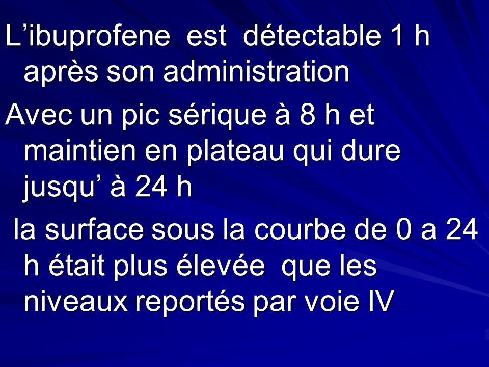 Libuprofene est détectable 1 h après son administration Avec un pic sérique à 8 h et maintien en plateau qui dure jusqu à 24 h la surface sous la cour