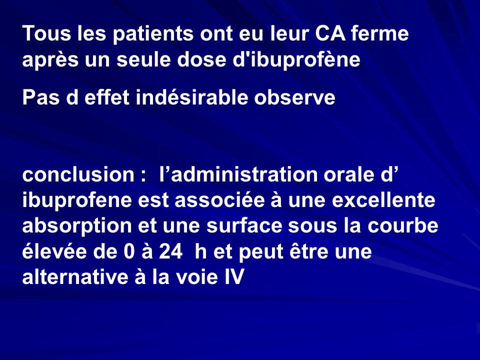 Tous les patients ont eu leur CA ferme après un seule dose d'ibuprofène Pas d effet indésirable observe conclusion : ladministration orale d ibuprofen