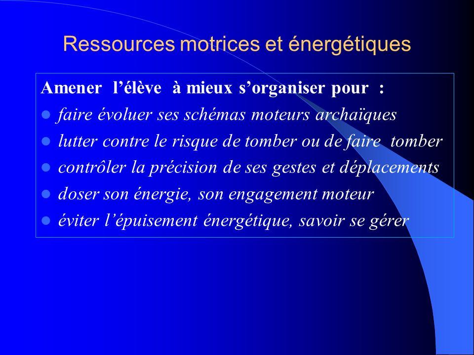 -3- Réponse éducative Pédagogie de la prise de risque = Pédagogie intégrée (en et hors eps) Lélève organise ses ressources en sadaptant aux situations