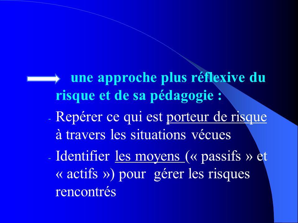 Conclusion : Les enjeux de ce stage une mise en activité physique Vivre « corporellement » certaines situations de prise de risque spécifiques : solli