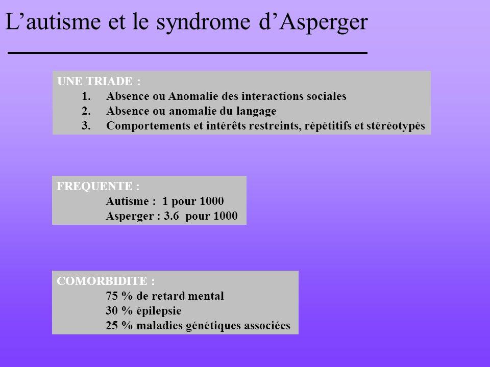 Lautisme et le syndrome dAsperger UNE TRIADE : 1.Absence ou Anomalie des interactions sociales 2.Absence ou anomalie du langage 3.Comportements et int