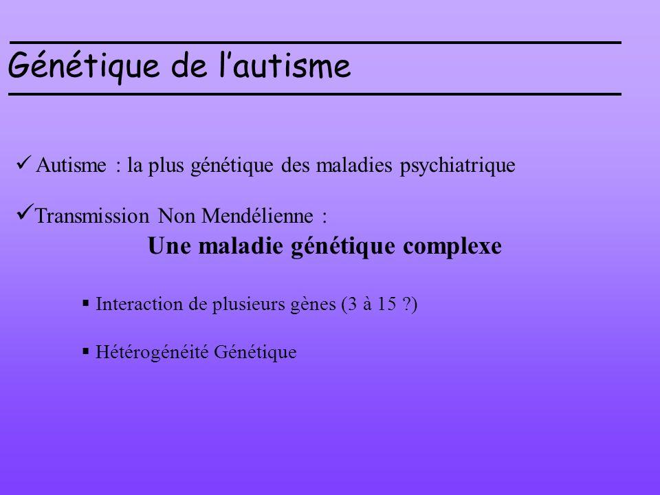 Génétique de lautisme Autisme : la plus génétique des maladies psychiatrique Transmission Non Mendélienne : Une maladie génétique complexe Interaction