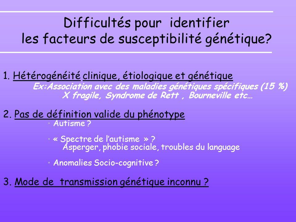 Difficultés pour identifier les facteurs de susceptibilité génétique? 1. Hétérogénéité clinique, étiologique et génétique Ex:Association avec des mala