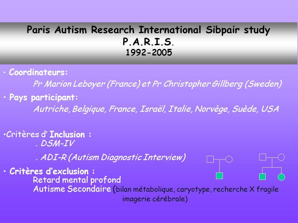 Paris Autism Research International Sibpair study P.A.R.I.S. 1992-2005 Coordinateurs: Pr Marion Leboyer (France) et Pr Christopher Gillberg (Sweden) P