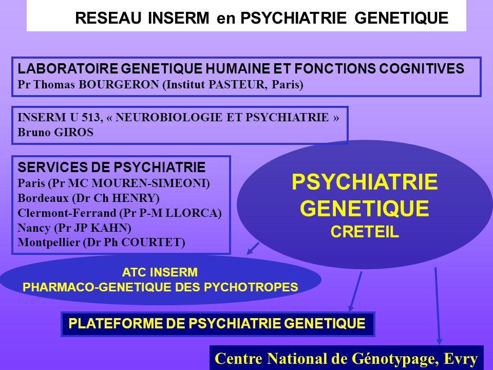 PSYCHIATRIE GENETIQUE CRETEIL LABORATOIRE GENETIQUE HUMAINE ET FONCTIONS COGNITIVES Pr Thomas BOURGERON (Institut PASTEUR, Paris) SERVICES DE PSYCHIAT