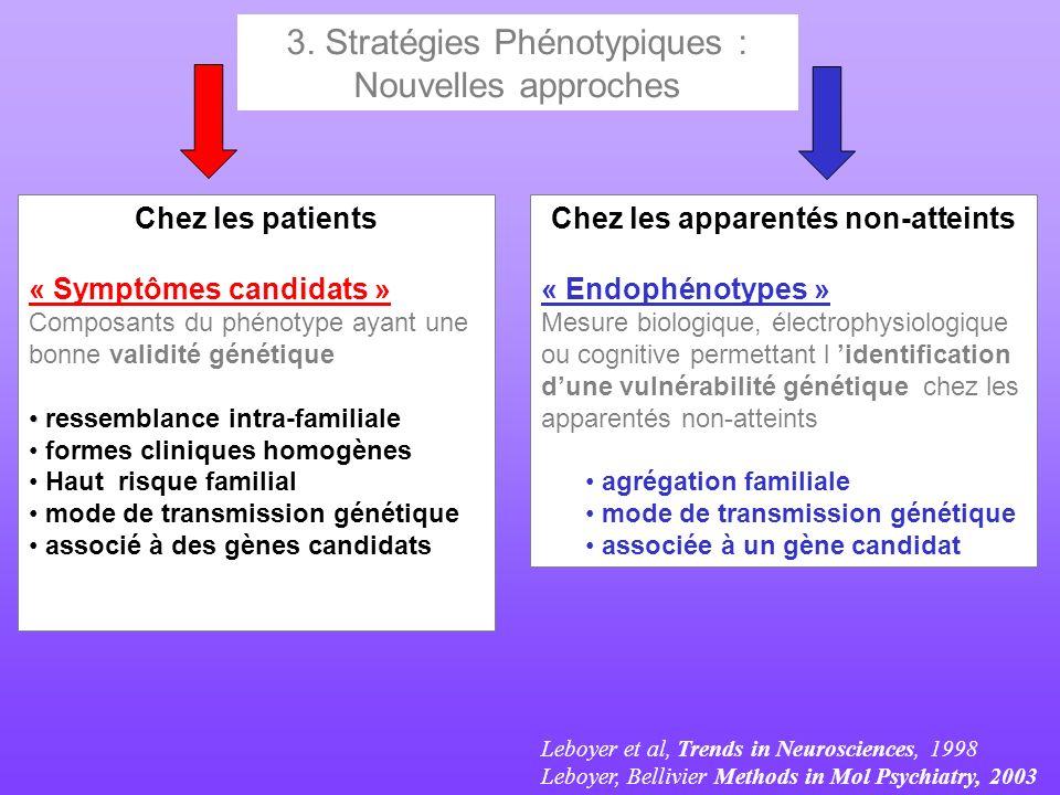 3. Stratégies Phénotypiques : Nouvelles approches Chez les patients « Symptômes candidats » Composants du phénotype ayant une bonne validité génétique