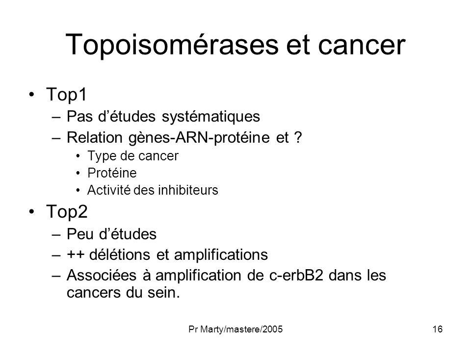 Pr Marty/mastere/200516 Topoisomérases et cancer Top1 –Pas détudes systématiques –Relation gènes-ARN-protéine et ? Type de cancer Protéine Activité de