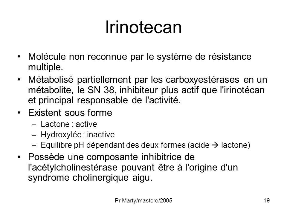 Pr Marty/mastere/200519 Irinotecan Molécule non reconnue par le système de résistance multiple. Métabolisé partiellement par les carboxyestérases en u