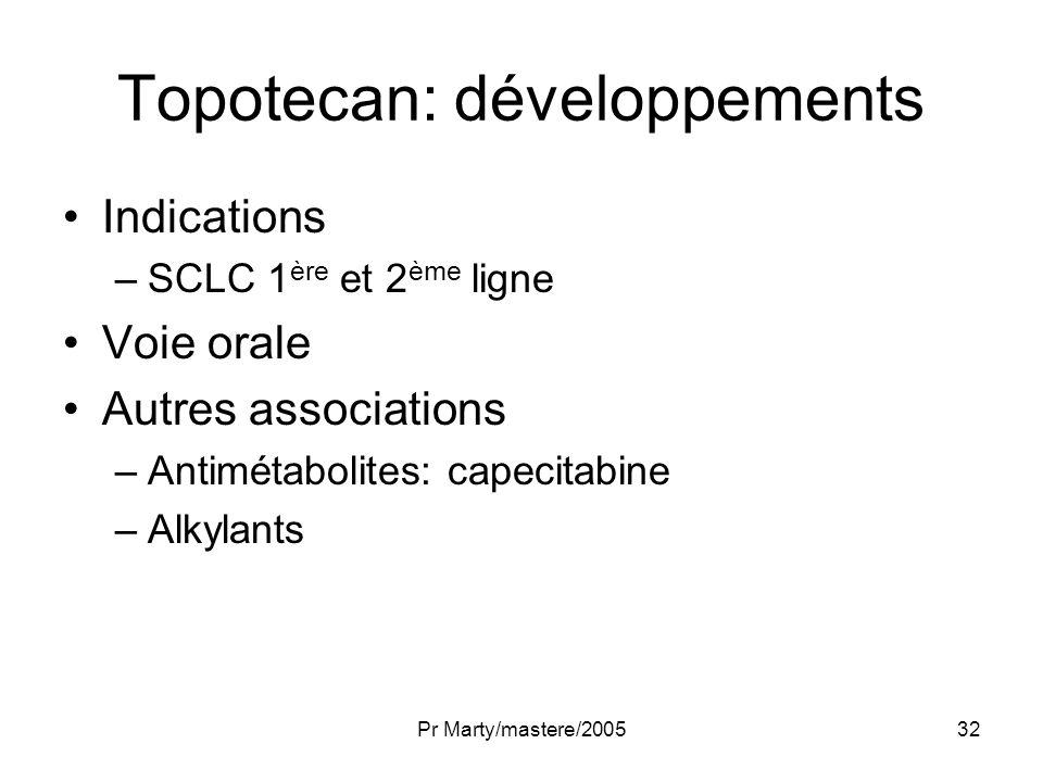 Pr Marty/mastere/200532 Topotecan: développements Indications –SCLC 1 ère et 2 ème ligne Voie orale Autres associations –Antimétabolites: capecitabine