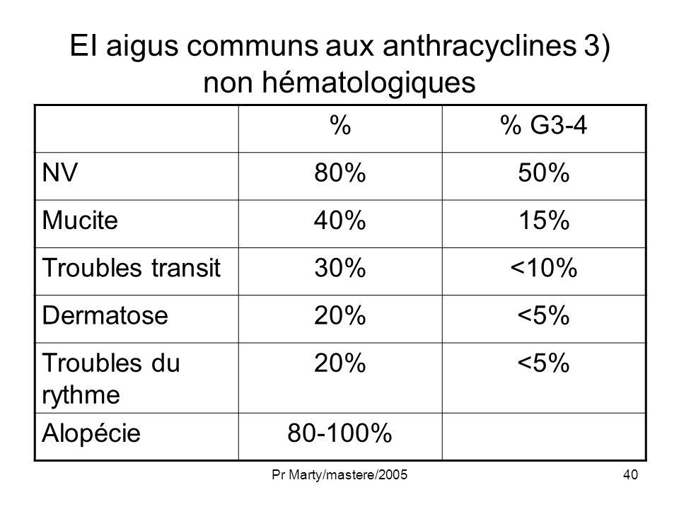 Pr Marty/mastere/200540 EI aigus communs aux anthracyclines 3) non hématologiques % G3-4 NV80%50% Mucite40%15% Troubles transit30%<10% Dermatose20%<5%