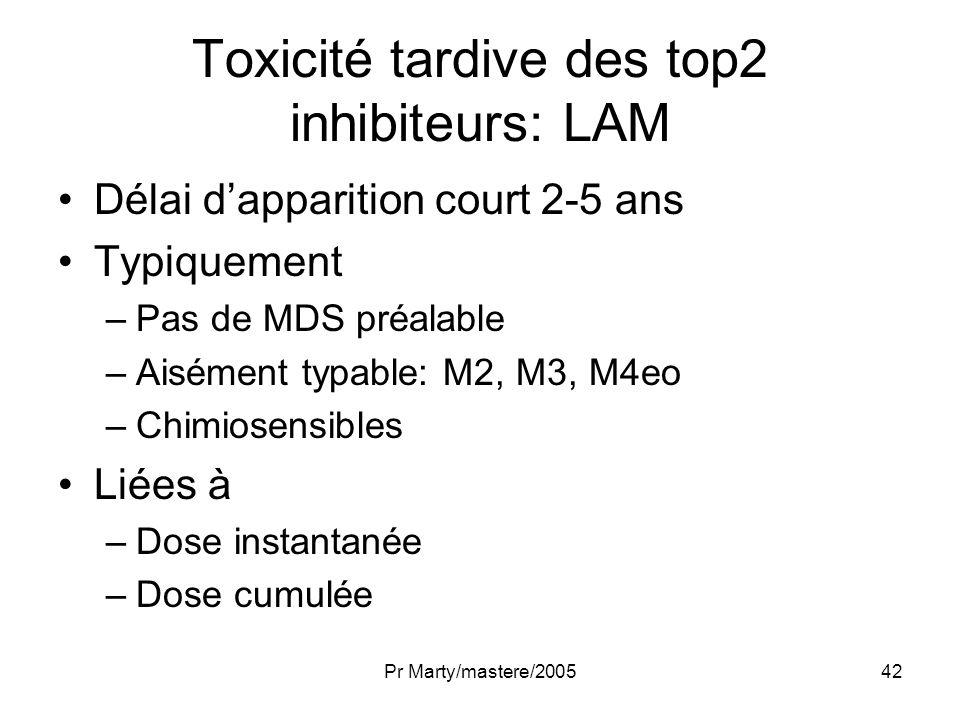 Pr Marty/mastere/200542 Toxicité tardive des top2 inhibiteurs: LAM Délai dapparition court 2-5 ans Typiquement –Pas de MDS préalable –Aisément typable