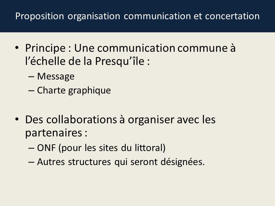 Proposition organisation communication et concertation Principe : Une communication commune à léchelle de la Presquîle : – Message – Charte graphique