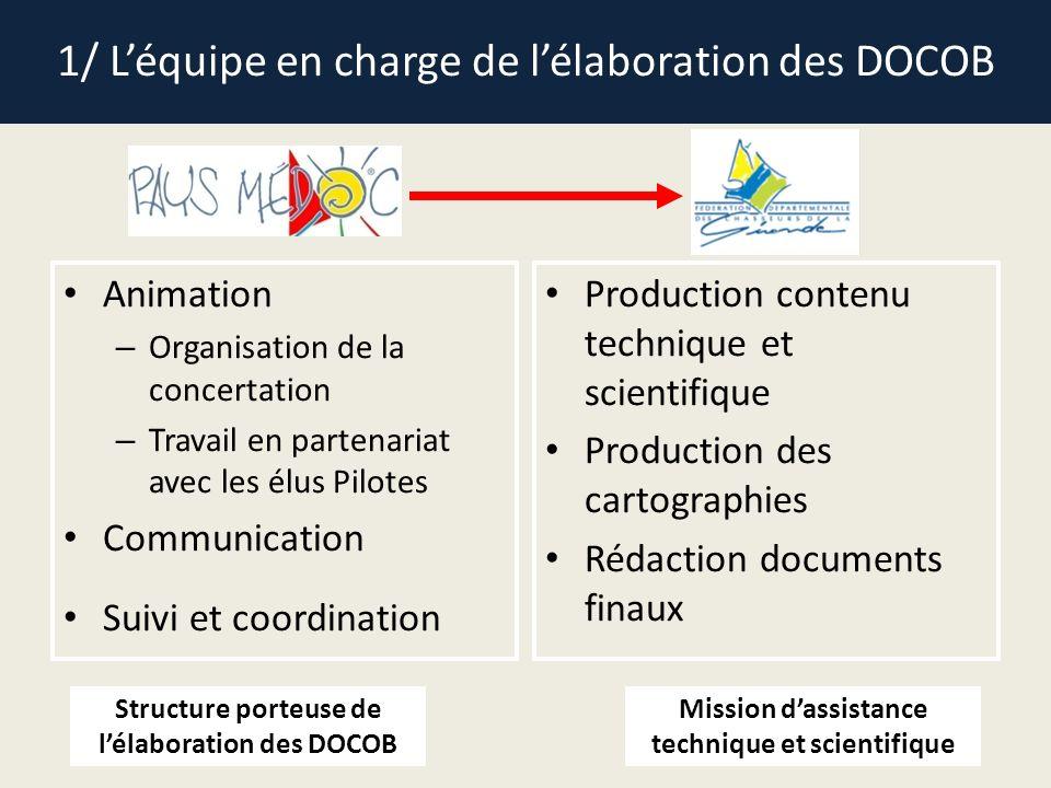 1/ Léquipe en charge de lélaboration des DOCOB Animation – Organisation de la concertation – Travail en partenariat avec les élus Pilotes Communicatio