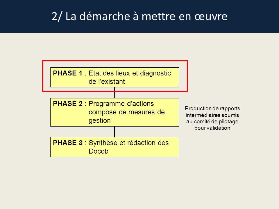 PHASE 1 : Etat des lieux et diagnostic de lexistant PHASE 2 : Programme dactions composé de mesures de gestion PHASE 3 : Synthèse et rédaction des Doc