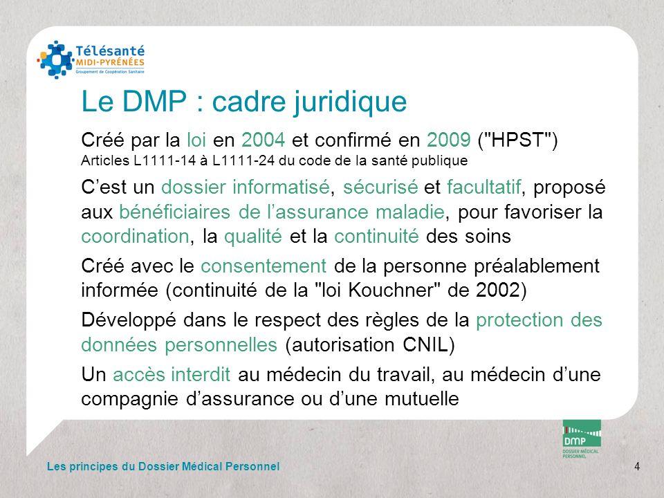 5 Principes daccès1/2 Accès au DMP : >préférentiel : via un logiciel de professionnel de santé (LPS) DMP- compatible (intégration de Web Services) >possible : via un navigateur internet (www.dmp.gouv.fr)www.dmp.gouv.fr Authentification des professionnels de santé : >pour les professionnels de santé en établissement de santé indirecte avec « certificat de personne morale CPS » : création et alimentation directe avec CPS : consultation (& création ou alimentation) >pour les professionnels de santé libéraux directe avec CPS: création, alimentation et consultation Les principes du Dossier Médical Personnel