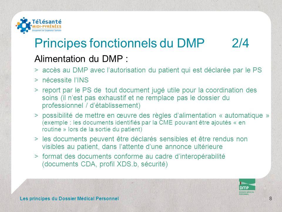 9 Principes fonctionnels du DMP3/4 Consultation du DMP : >accès au DMP avec lautorisation du patient qui est déclarée par le PS >nécessite lINS >tout PS authentifié individuellement (CPS) peut consulter le DMP dans la limite de la matrice dhabilitation (types de documents) dans le respect du masquage de document par le patient >le PS peut consulter lindex du DMP et obtenir le contenu des documents >le PS peut visualiser les documents sensibles et les rendre visibles au patient (dispositif dannonce au patient) >le PS peut consulter les traces daccès au DMP Les principes du Dossier Médical Personnel