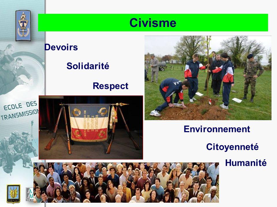 17 novembre 2010 Civisme Solidarité Respect Environnement Devoirs Citoyenneté Humanité