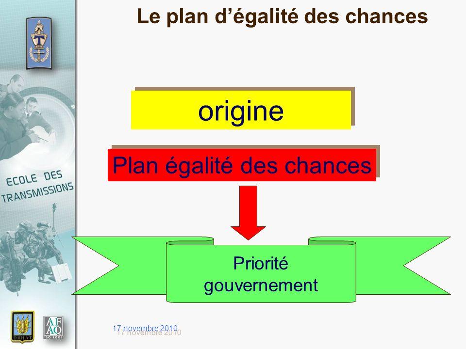 17 novembre 2010 origine Plan égalité des chances Priorité gouvernement Le plan dégalité des chances
