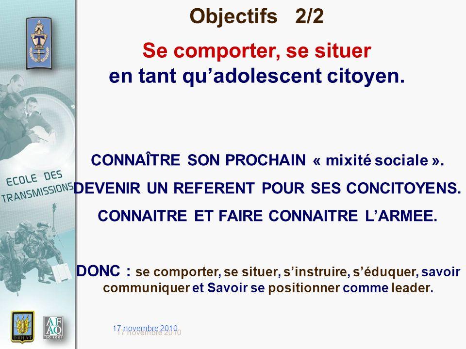 17 novembre 2010 Objectifs 2/2 Se comporter, se situer en tant quadolescent citoyen. CONNAÎTRE SON PROCHAIN « mixité sociale ». DEVENIR UN REFERENT PO