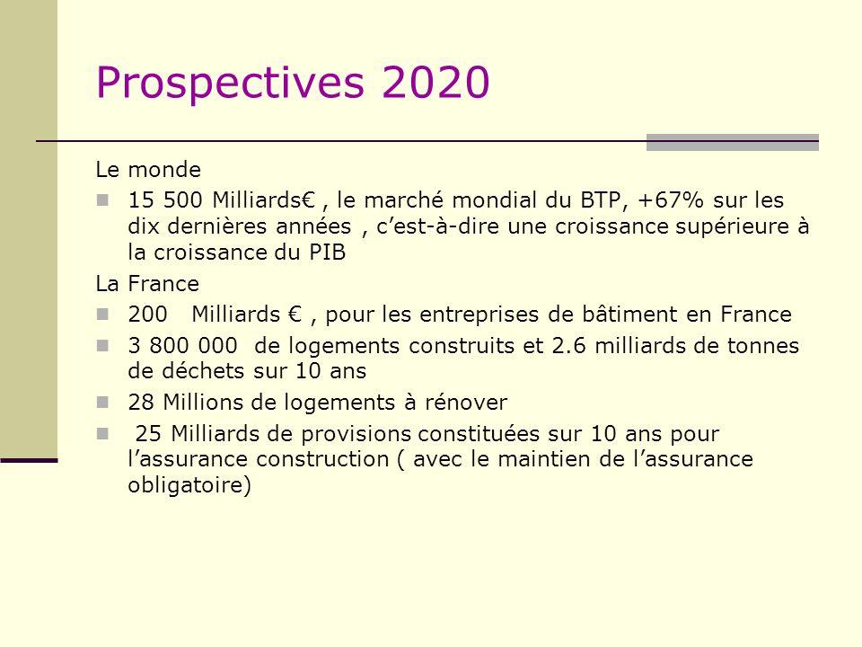Prospectives 2020 Le monde 15 500 Milliards, le marché mondial du BTP, +67% sur les dix dernières années, cest-à-dire une croissance supérieure à la c