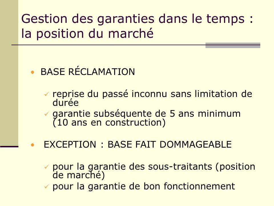 Gestion des garanties dans le temps : la position du marché BASE RÉCLAMATION reprise du passé inconnu sans limitation de durée garantie subséquente de