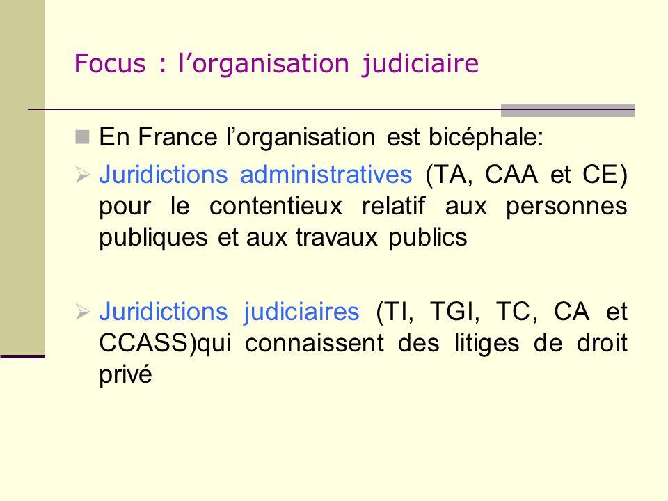 Focus : lorganisation judiciaire En France lorganisation est bicéphale: Juridictions administratives (TA, CAA et CE) pour le contentieux relatif aux p