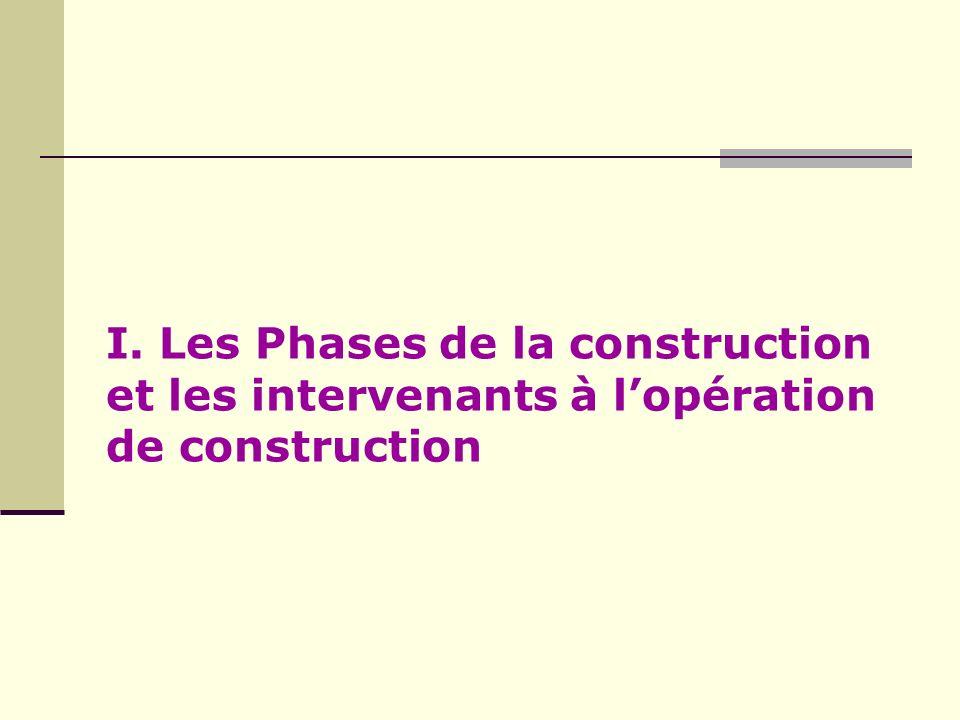 I. Les Phases de la construction et les intervenants à lopération de construction
